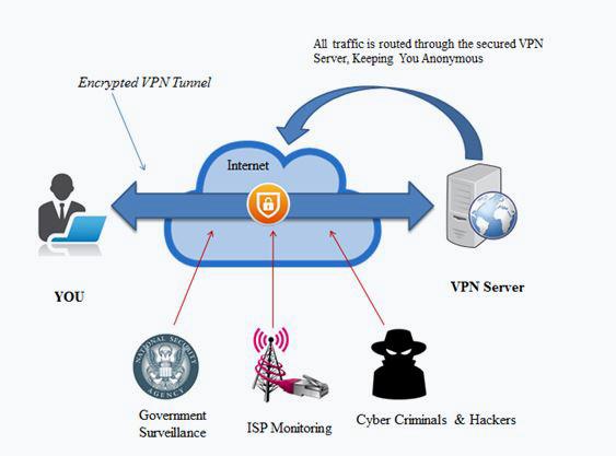 Best-VPN-Provider